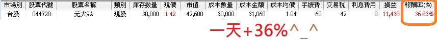 主升擒龍_單股實戰日賺36%_04