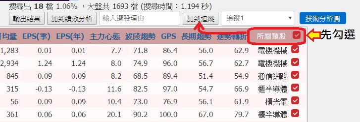 主力操盤手_搜股教學_10