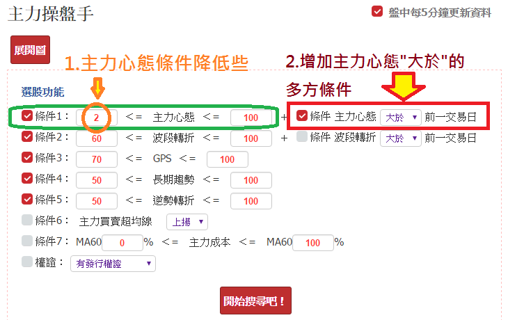 主力操盤手_搜股教學_08