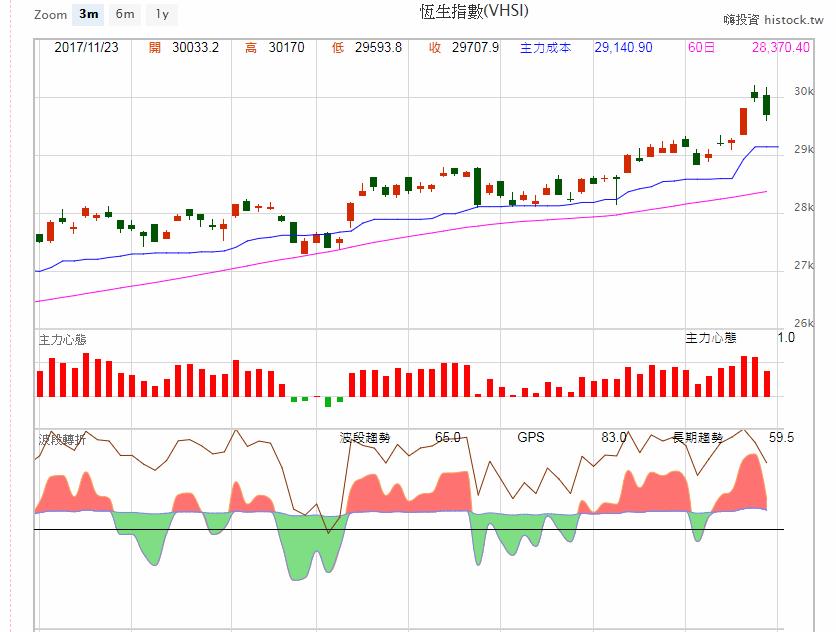對岸股市不平靜、相關ETF操作須謹慎!_04
