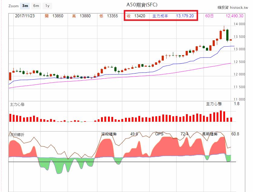 對岸股市不平靜、相關ETF操作須謹慎!_03