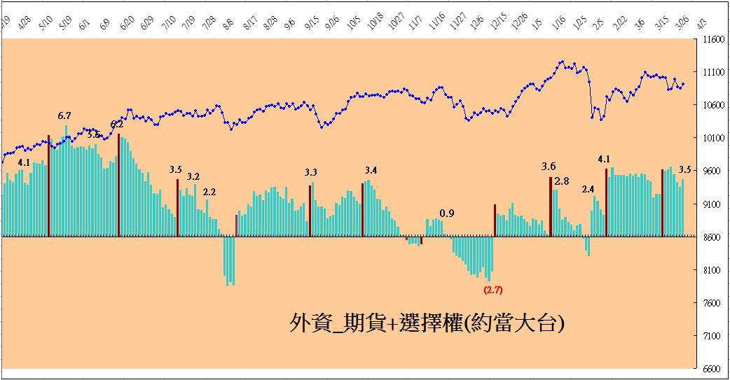 大戶籌碼分析(2018-03-30)_02
