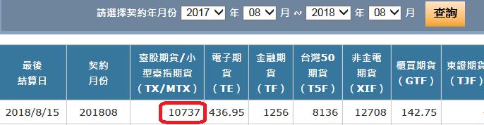 空軍昇龍巡航、神預測完勝月結算!