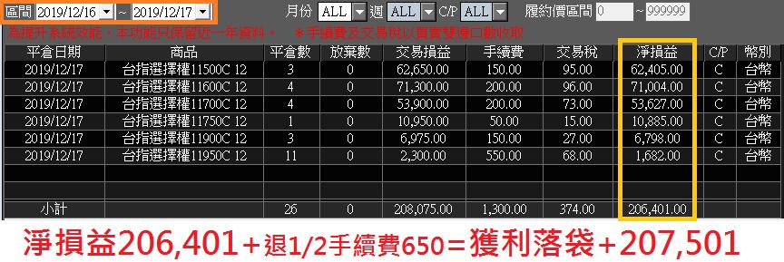 波段速度盤、賭徒理論瞬間海撈+2000點價差_02