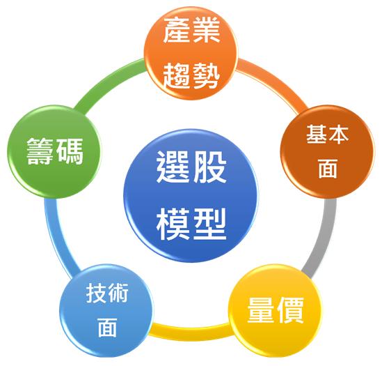 公開分享股_持續大漲創高_05