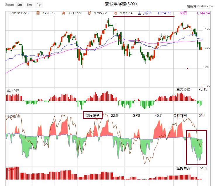 中美貿易戰箭在弦上,美股能否消化利空?_02
