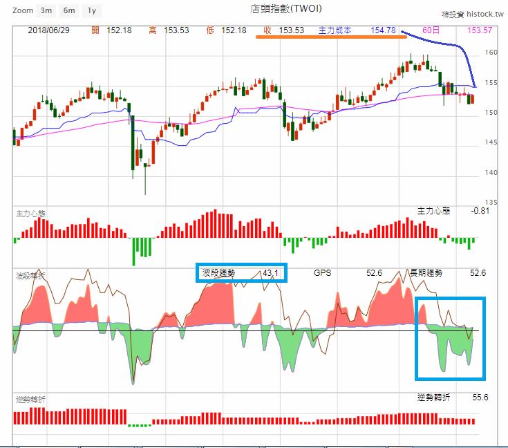 中美貿易戰箭在弦上,美股能否消化利空?_05