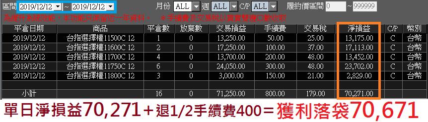 波段速度盤、賭徒理論瞬間海撈+2000點價差_04