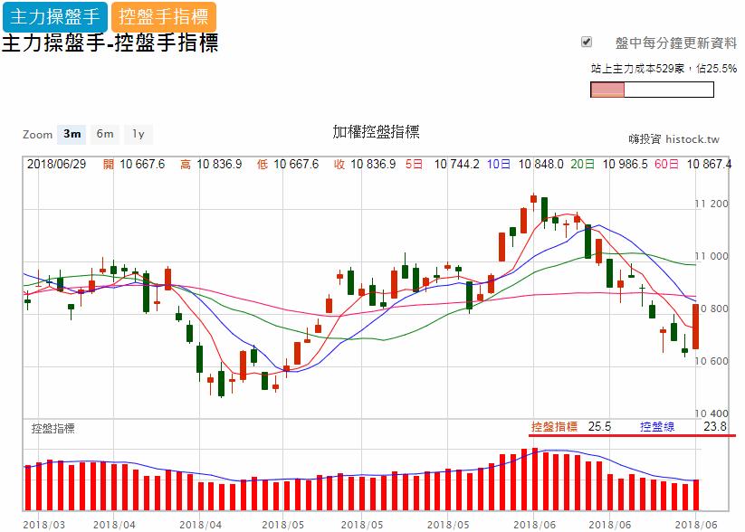 中美貿易戰箭在弦上,美股能否消化利空?_06