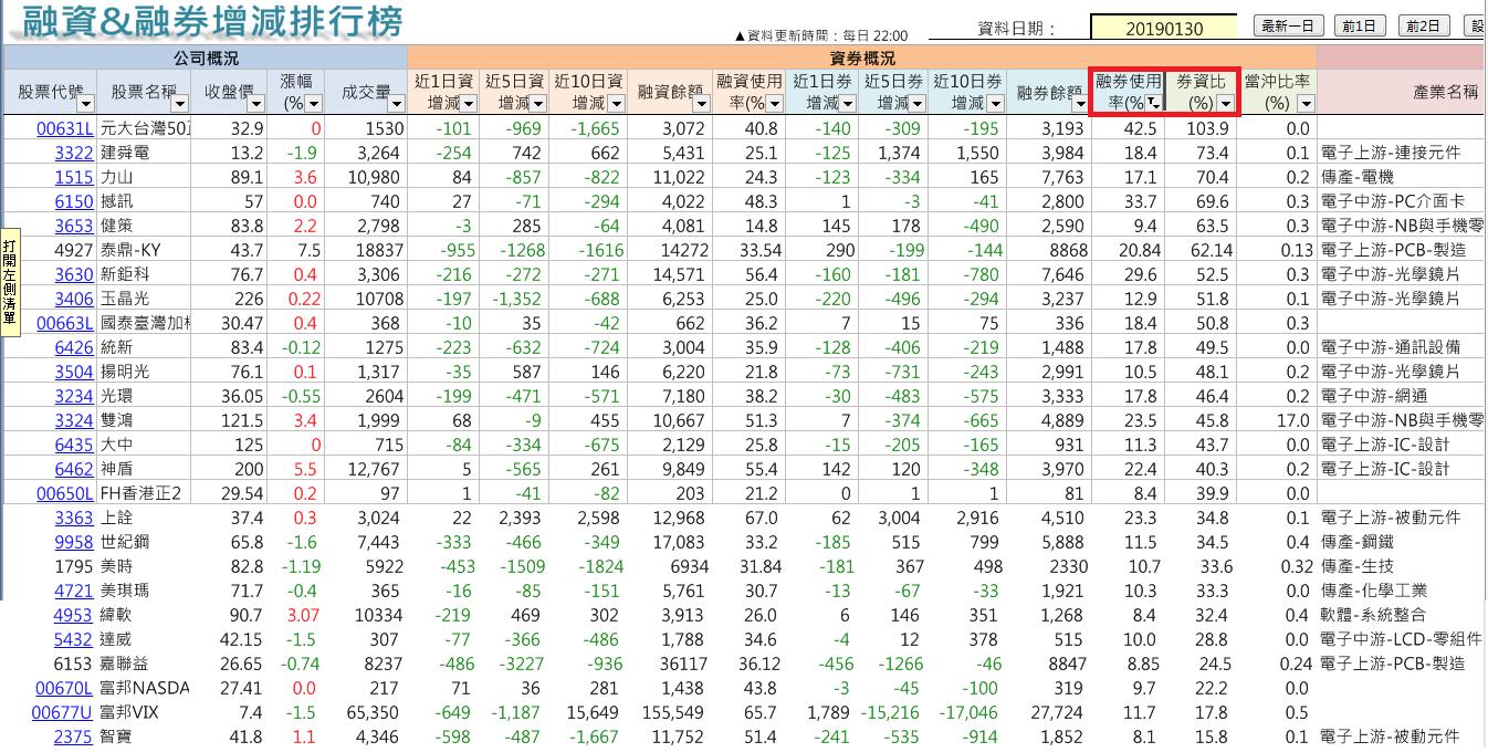 法人年前佈局族群及個股(2019-1-30止)_08