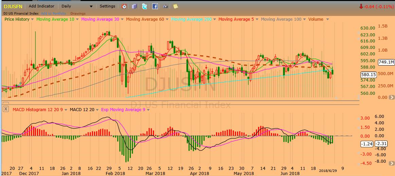 中美貿易戰箭在弦上,美股能否消化利空?_04