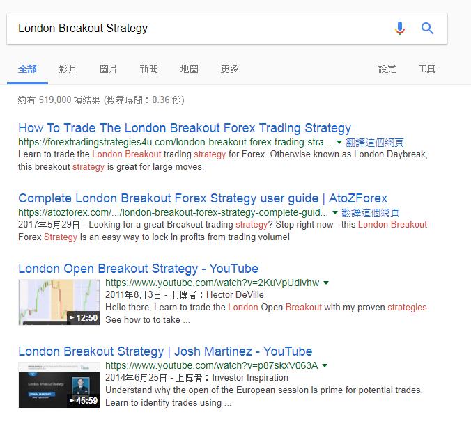 永垂不朽的外匯交易策略-London Breakout_02