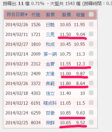 【智慧選股】[與當日股價及指標比較]改版說明_04