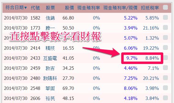 【智慧選股】34檔年年有配息的高殖利率股票_02