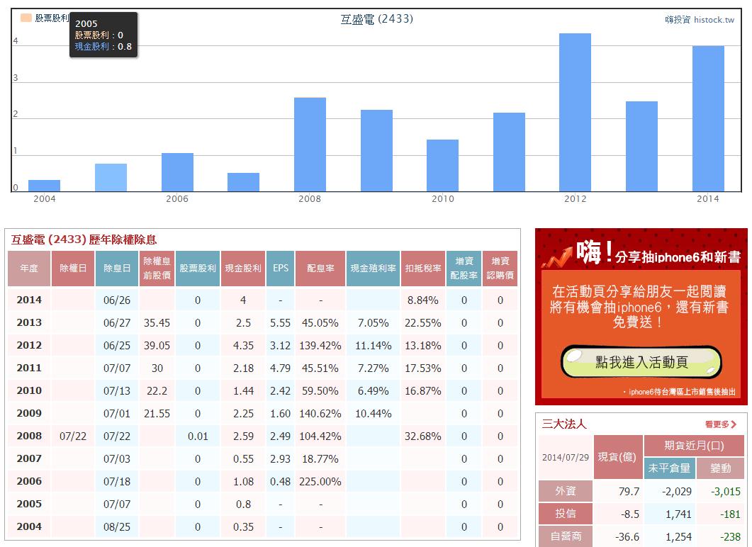 【智慧選股】34檔年年有配息的高殖利率股票_03