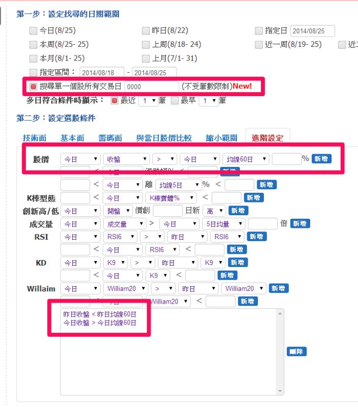 【智慧選股】加權指數突破季線的勝率 ?_02