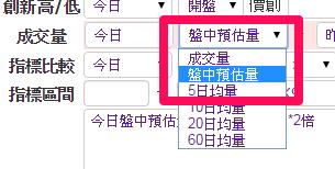 【智慧選股】新功能-盤中預估成交量