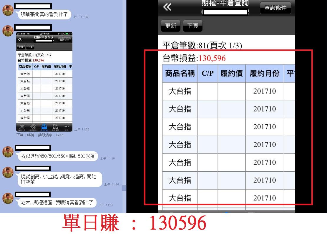 先履約後再貫殺-學員單日賺13萬!!!!