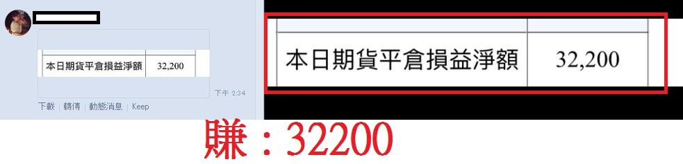 主力OP手稿履約賺 : 33000!!!_12