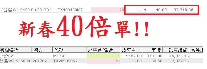 新春開盤爽賺40倍單!!