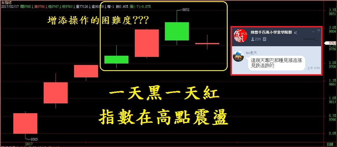 靈活操作技巧大公開!!!
