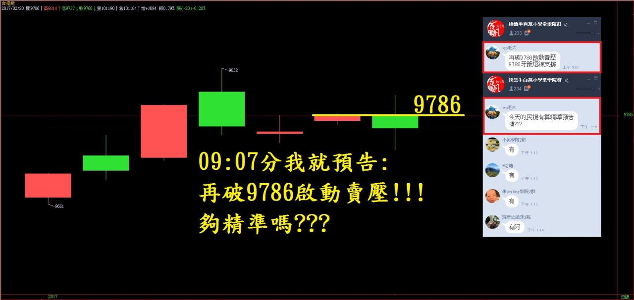 摩臺指告訴我破362.9就貫殺!!!!_09