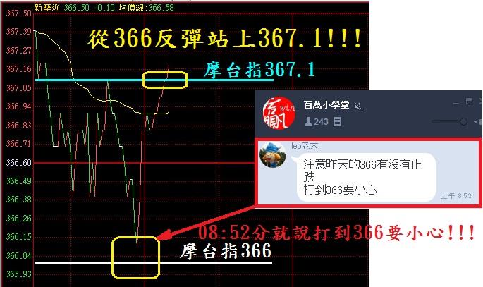 用摩台指算出主力價!!!_09