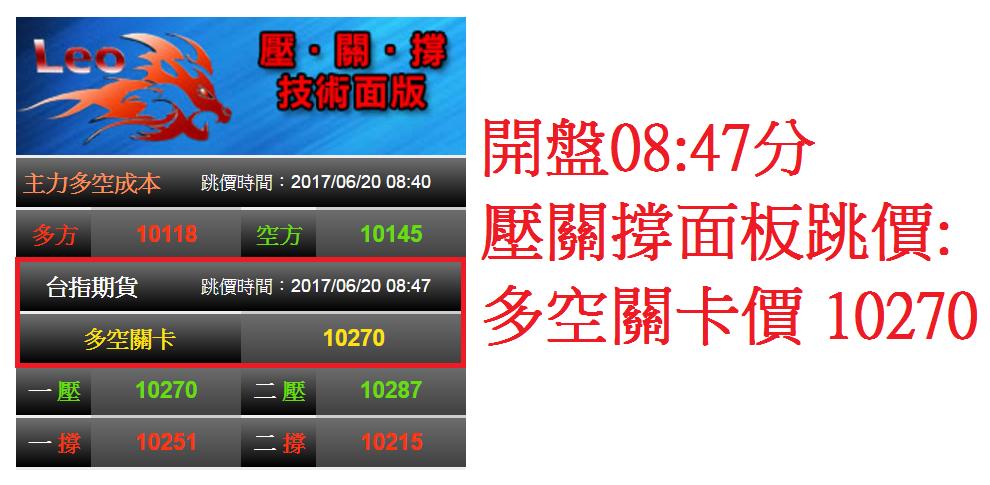 10079的波段多單不動如山!!!!_02