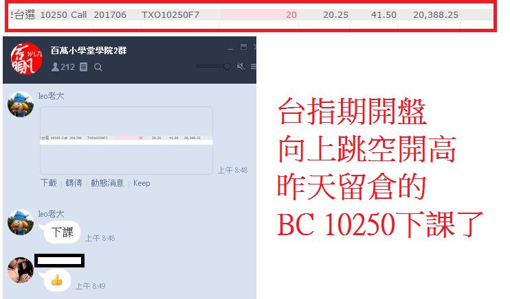 10079的波段多單不動如山!!!!_03