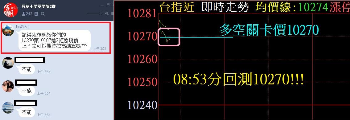 10079的波段多單不動如山!!!!_04