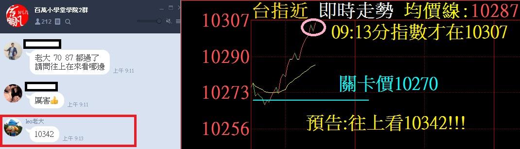 10079的波段多單不動如山!!!!_07