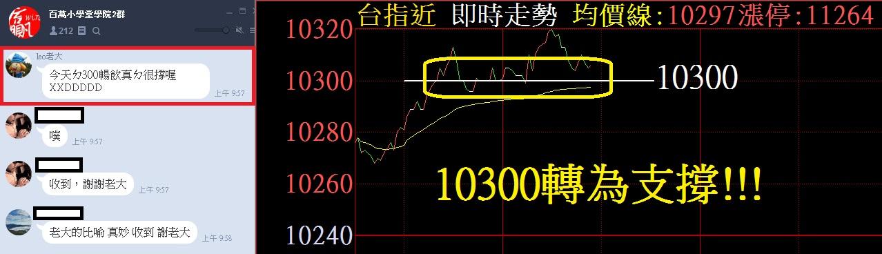 10079的波段多單不動如山!!!!_10