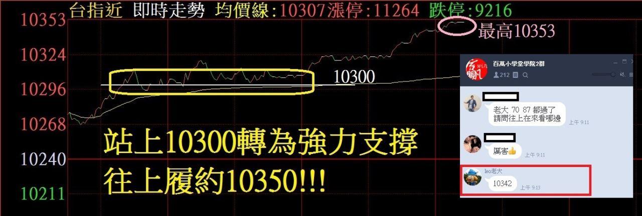 10079的波段多單不動如山!!!!_11