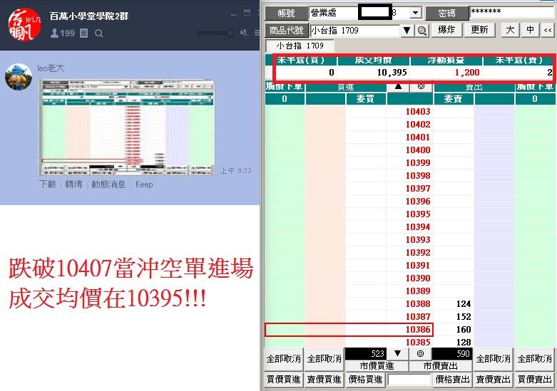 開盤前08:18分預告【開高走低】!!!_07