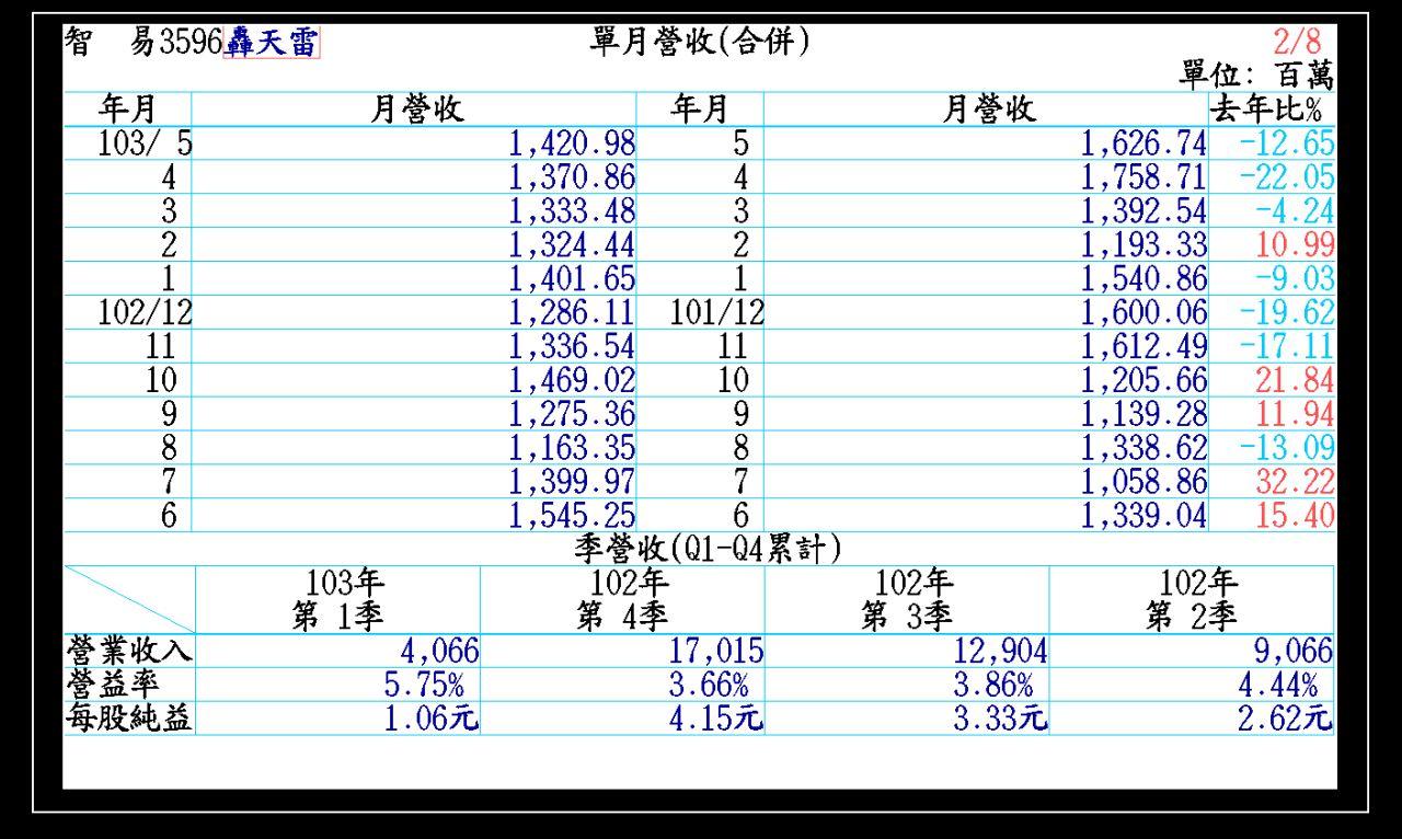 莫非定律(Murphy's Law)_05