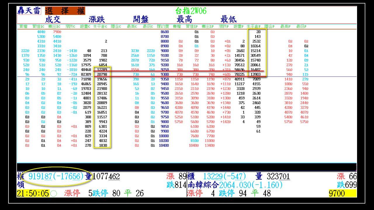 2015-06-10大盤走勢軌跡_02