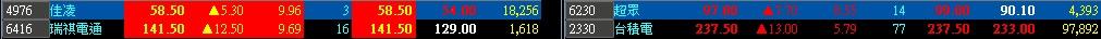 股市V爸【7/20技術分析漫談】附上7/23符合圈圈戰法,且上漲5%以上個股。