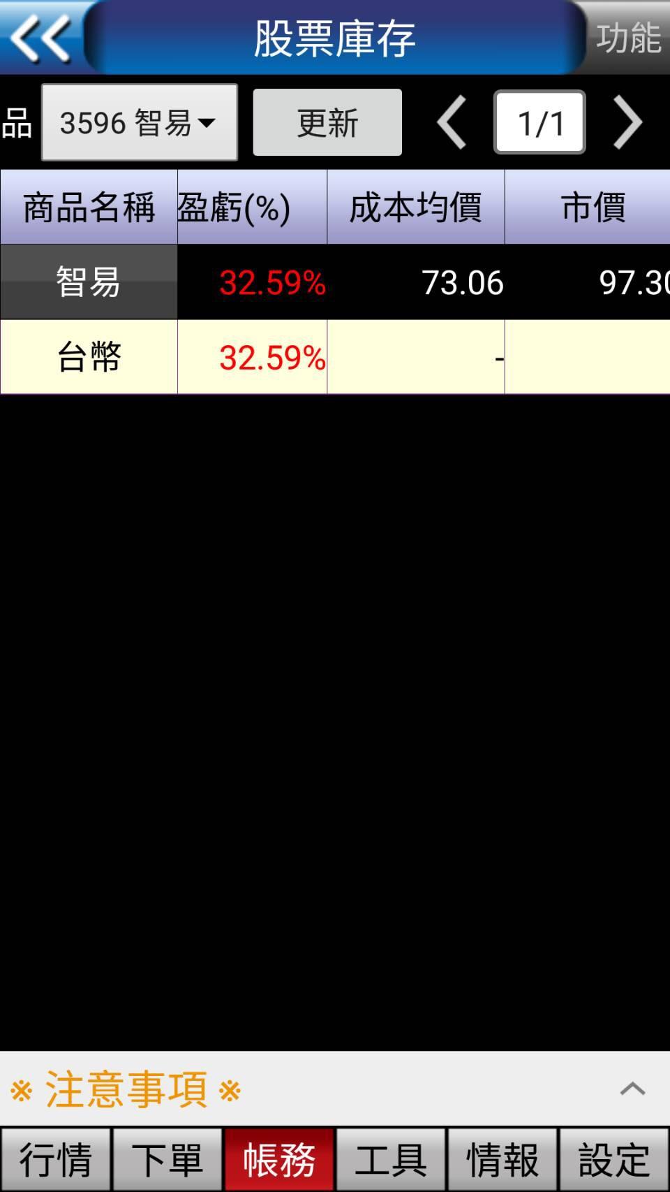 股市V爸【近期學員操作獲利】