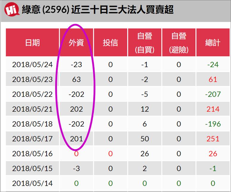 宅媽的股票大數據資料庫_20180525 (更新標題)_09