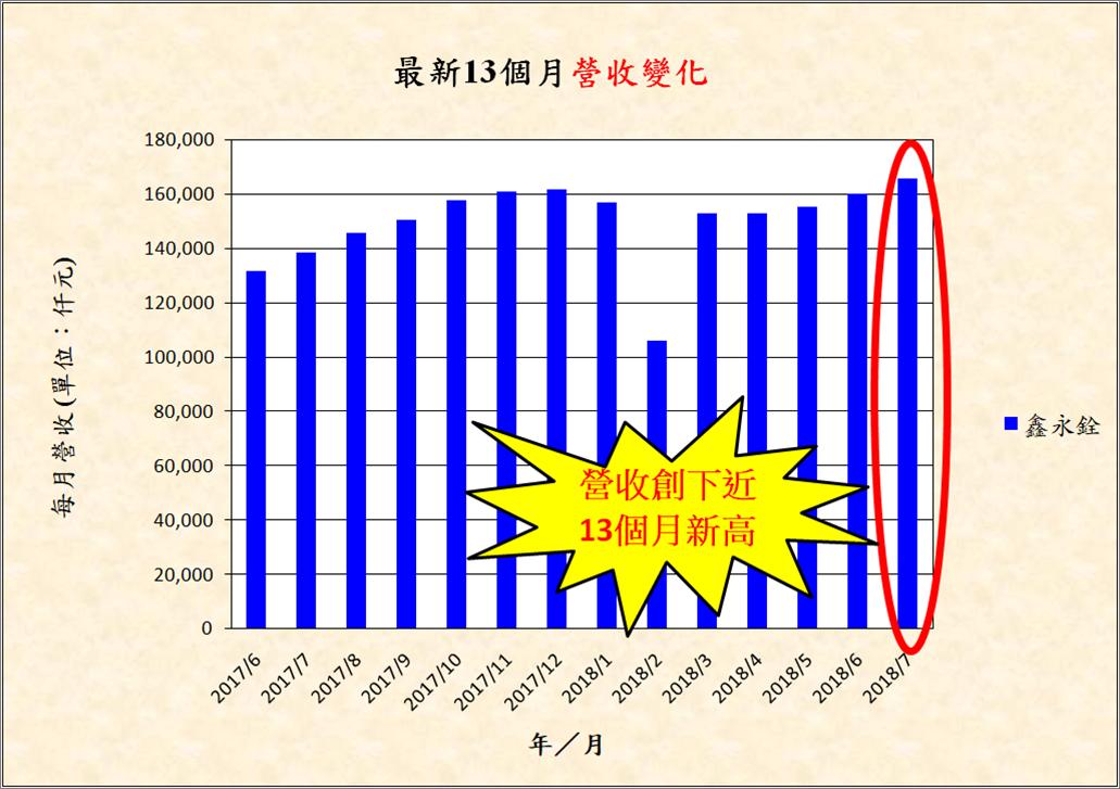 宅媽的股票大數據資料庫_20180810_04