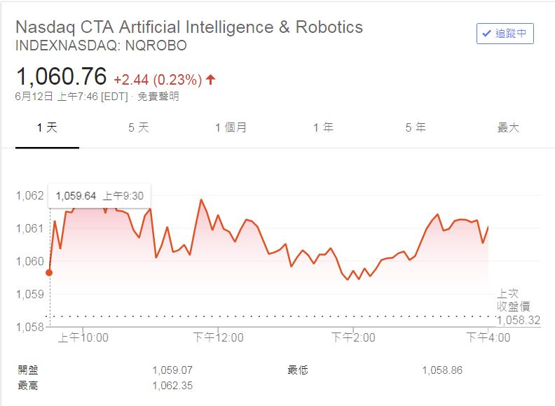 〔開箱文〕單日飆漲20%的潮股!買ETF也要選題材!?_03