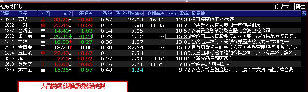 0823-XQ選股秘笈-短線法寶專區-選舉概念股_05
