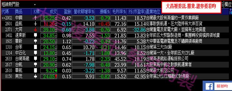 1004-▶️股市下跌時,最常挑的一種股票...股價漲但法人投信不愛..._04