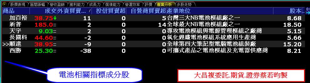 0813-資金流向【電池相關指標】-XQ選股-個股產業地位_02