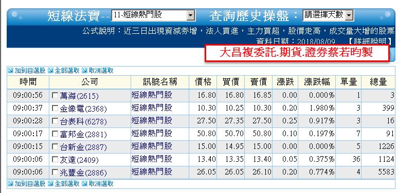 0809-資金流向【變壓器指標】-XQ選股-個股產業地位_04