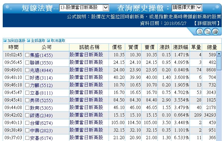 0627-資金流向【被動元件指標】-XQ選股-個股產業地位_05