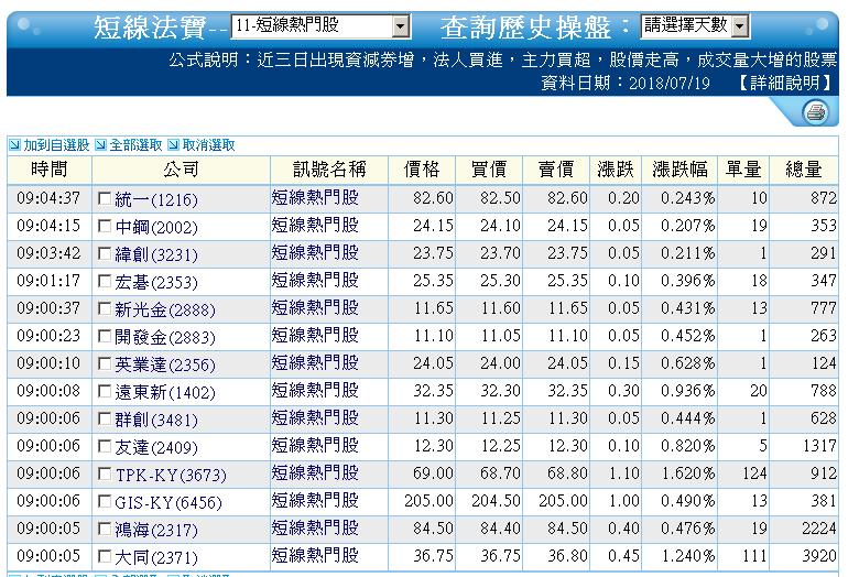 0719-資金流向【光學鏡頭指標】-XQ選股-個股產業地位_04