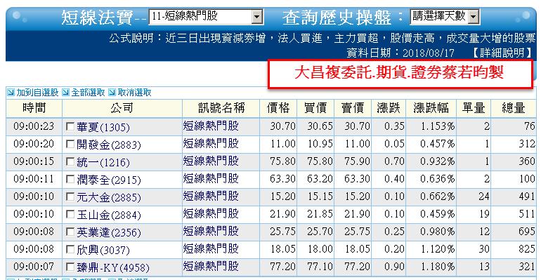0817-資金流向【光碟指標】連續2日-XQ選股-個股產業地位_04