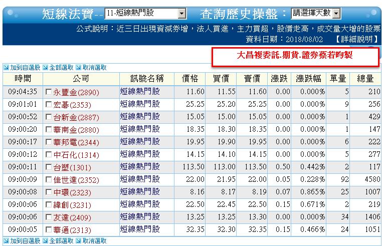 0802-資金流向【電池材料相關指標】-XQ選股-個股產業地位_04