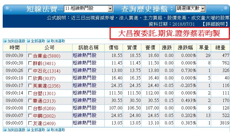 0731-資金流向【軟板指標】-XQ選股-個股產業地位_04